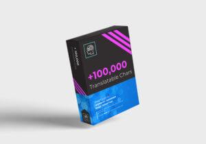 Lazymerch 100,000 Additional Translatable Character